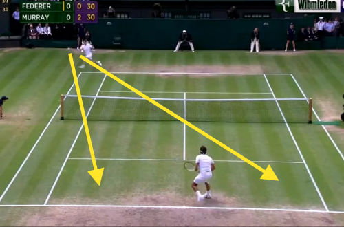 Murray's options on the return off the wide serve