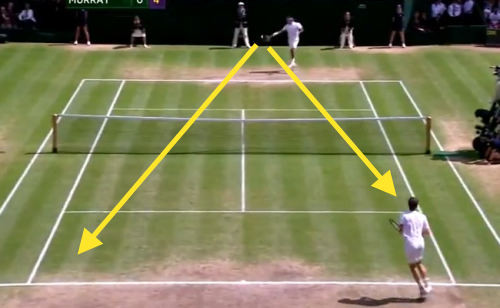 Federer sets up the forehand with two options
