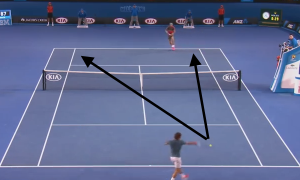 Federer has two good attacking options, putting Nadal on the run again