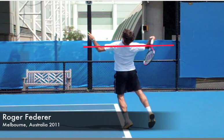 Federer's elbow position in external rotation