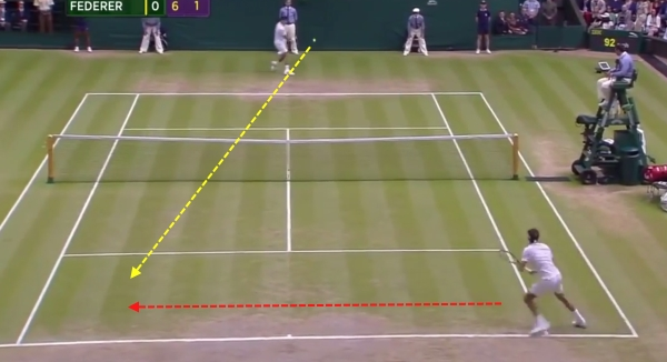 Djokovic gets Federer on the run